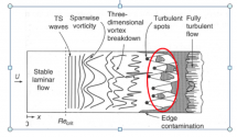 Figure 1 - Laminar to turbulent transition. Source - Viscous Fluid Flow by F. White.