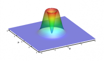 Slice of the Bobylev-Krook-Wu distribution function at z = 0. The B-K-W distribution is the only known analytic solution to the Boltzmann equation. It is used for verification of the code after changes have been made.