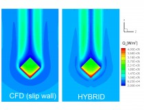 In all cases examined, the hybrid solution predicts a lower peak surface heating on the roughness compared to the CFD solution, and a higher peak surface heating in the wake due to vortex heating